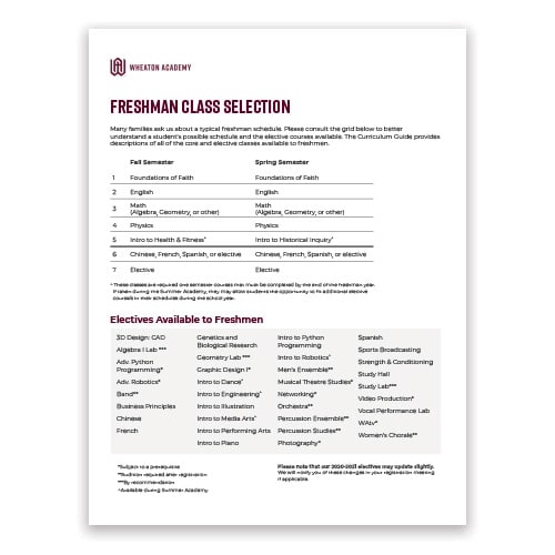 Class Selection Sheet
